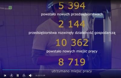 Film promujący lokalne grupy działania
